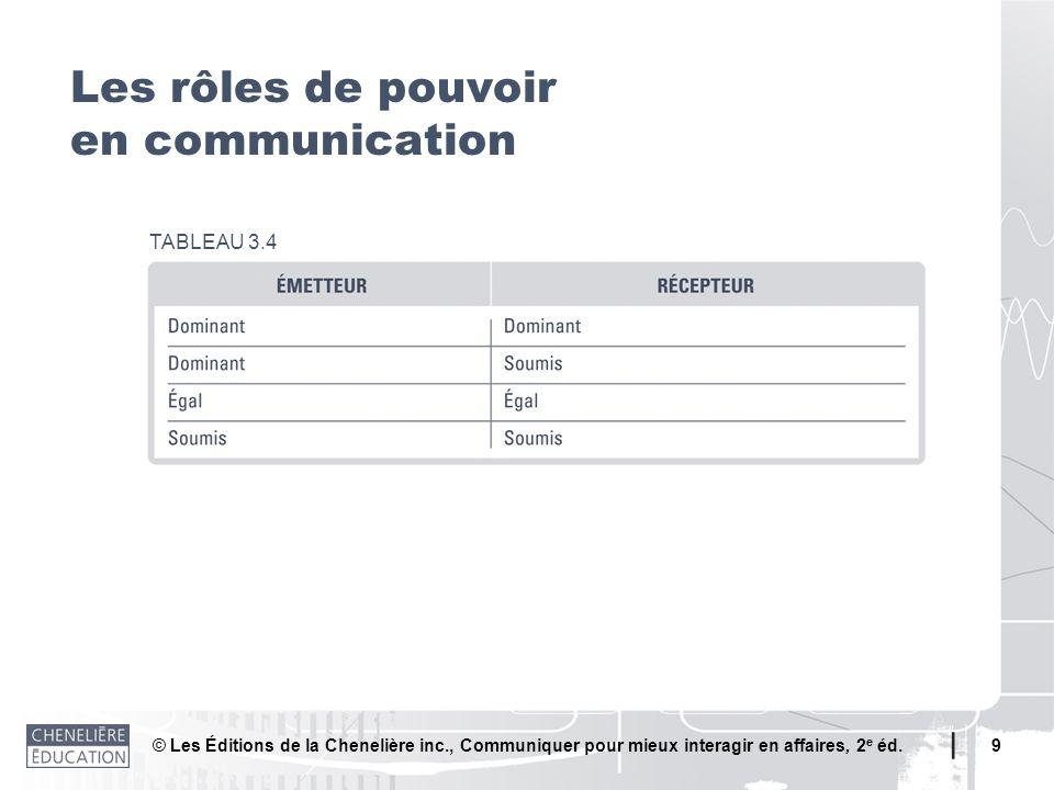 Les rôles de pouvoir en communication