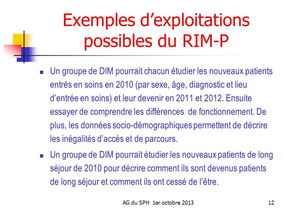 Exemples d'exploitations possibles du RIM-P