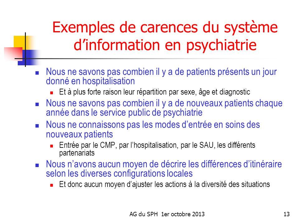 Exemples de carences du système d'information en psychiatrie