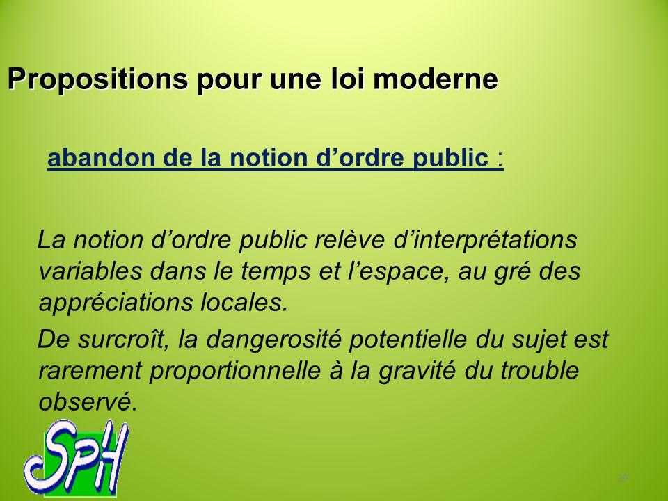 Propositions pour une loi moderne