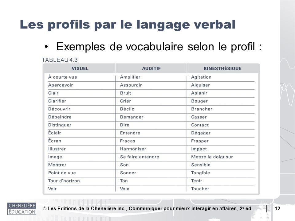 Les profils par le langage verbal
