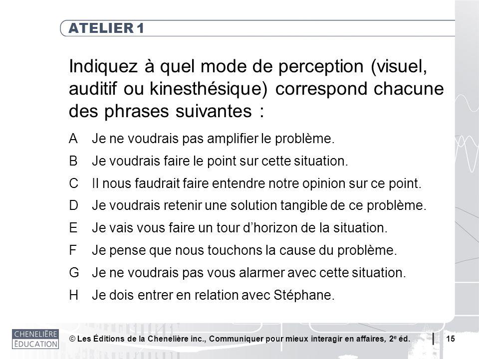 ATELIER 1Indiquez à quel mode de perception (visuel, auditif ou kinesthésique) correspond chacune des phrases suivantes :