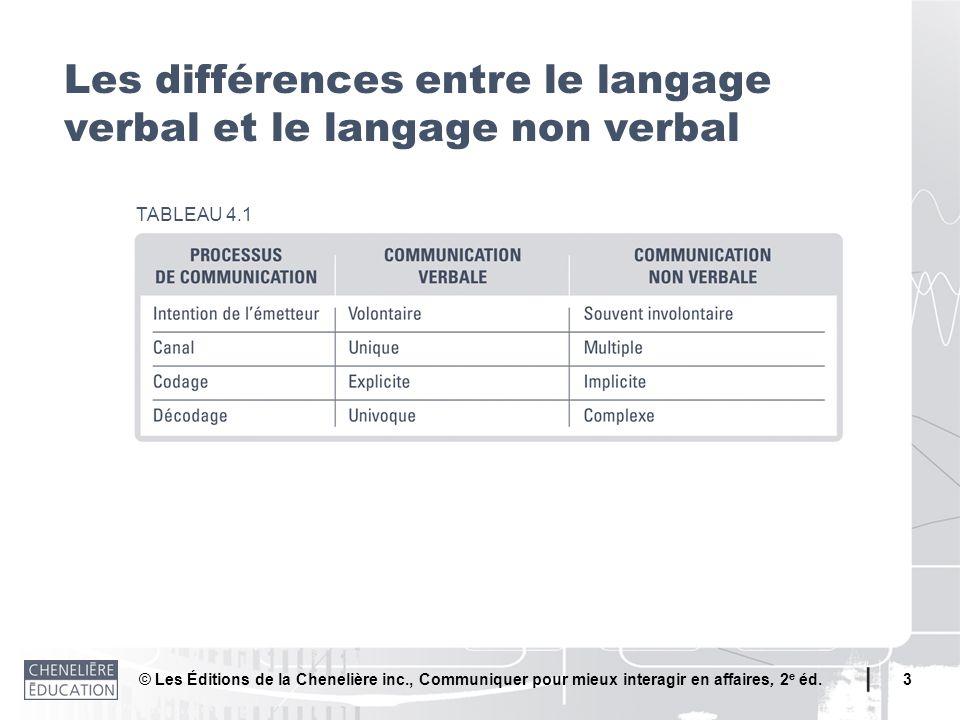 Les différences entre le langage verbal et le langage non verbal