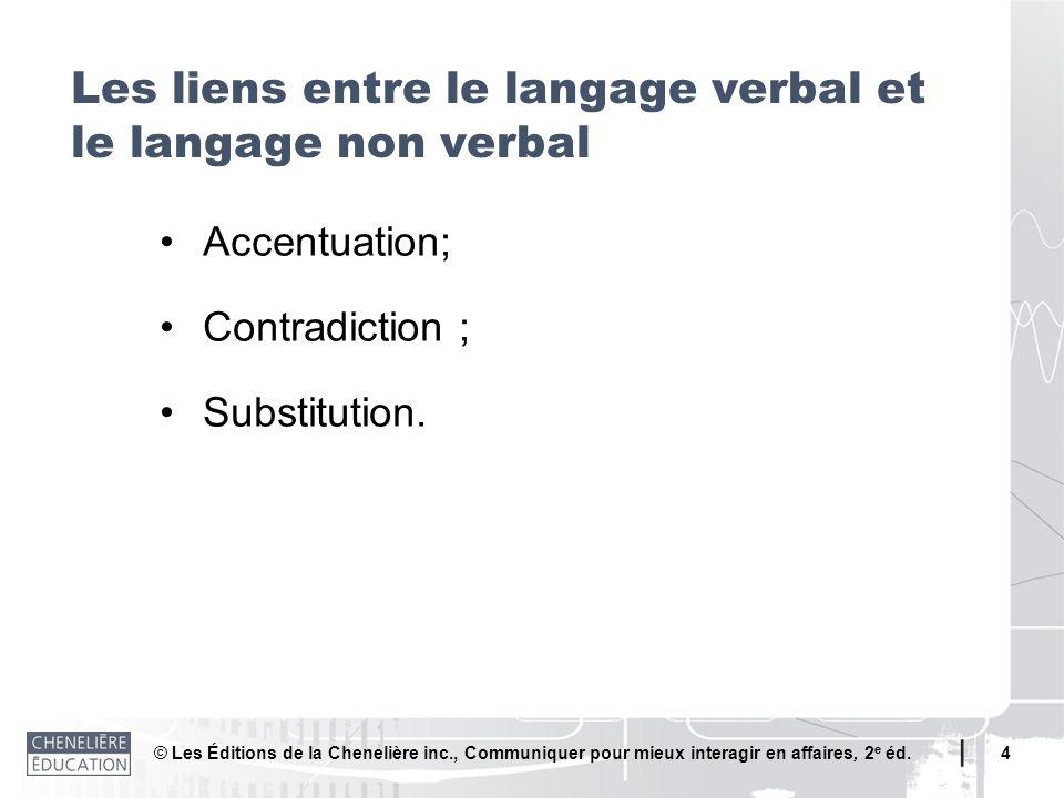 Les liens entre le langage verbal et le langage non verbal