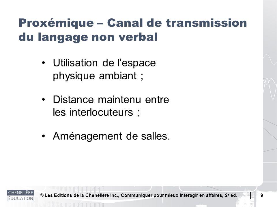 Proxémique – Canal de transmission du langage non verbal
