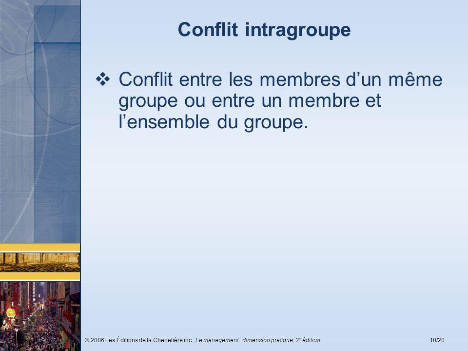 Conflit intragroupe Conflit entre les membres d'un même groupe ou entre un membre et l'ensemble du groupe.