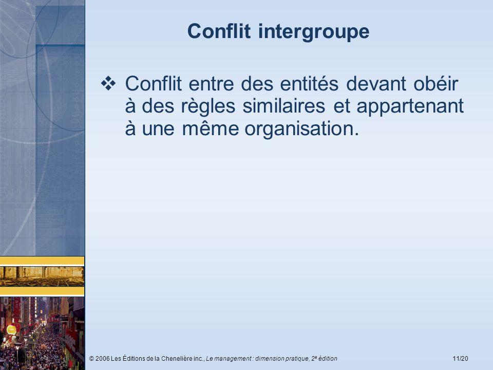 Conflit intergroupe Conflit entre des entités devant obéir à des règles similaires et appartenant à une même organisation.