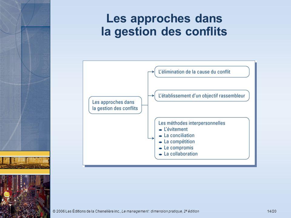 Les approches dans la gestion des conflits