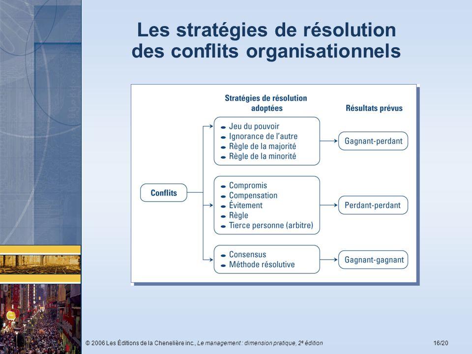 Les stratégies de résolution des conflits organisationnels
