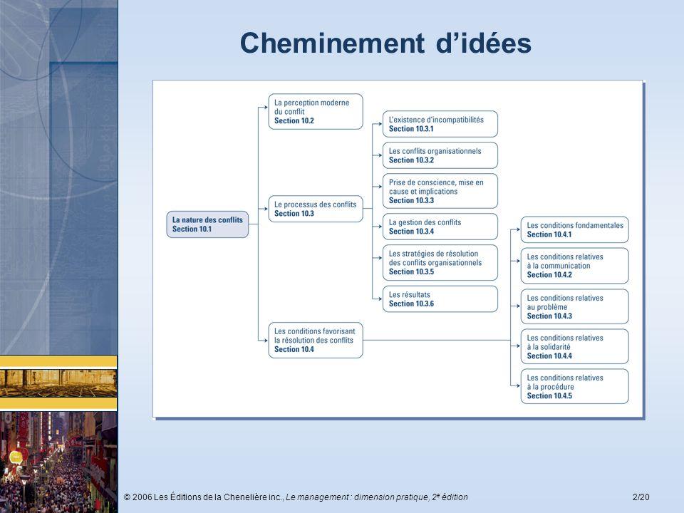 Cheminement d'idées © 2006 Les Éditions de la Chenelière inc., Le management : dimension pratique, 2e édition.