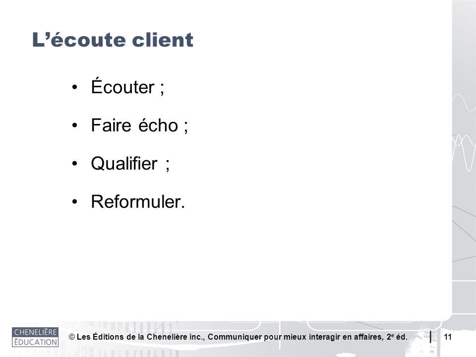 L'écoute client • Écouter ; • Faire écho ; • Qualifier ; • Reformuler.