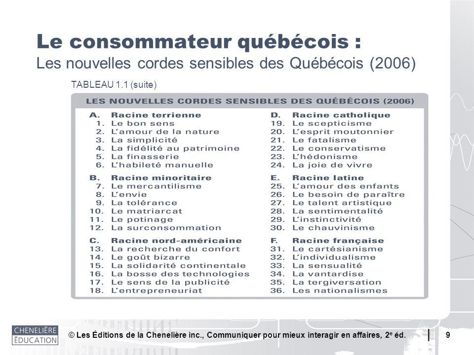 Le consommateur québécois : Les nouvelles cordes sensibles des Québécois (2006)