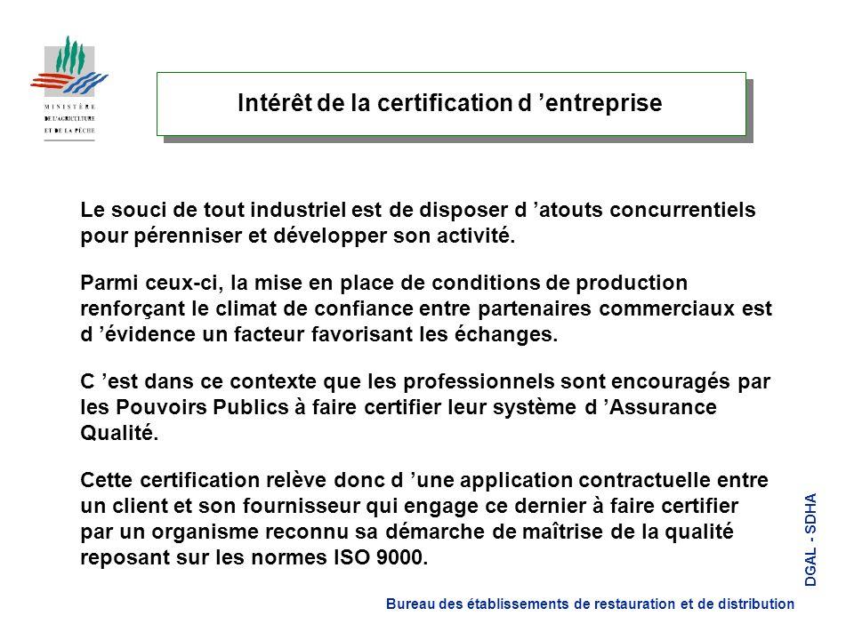 Intérêt de la certification d 'entreprise