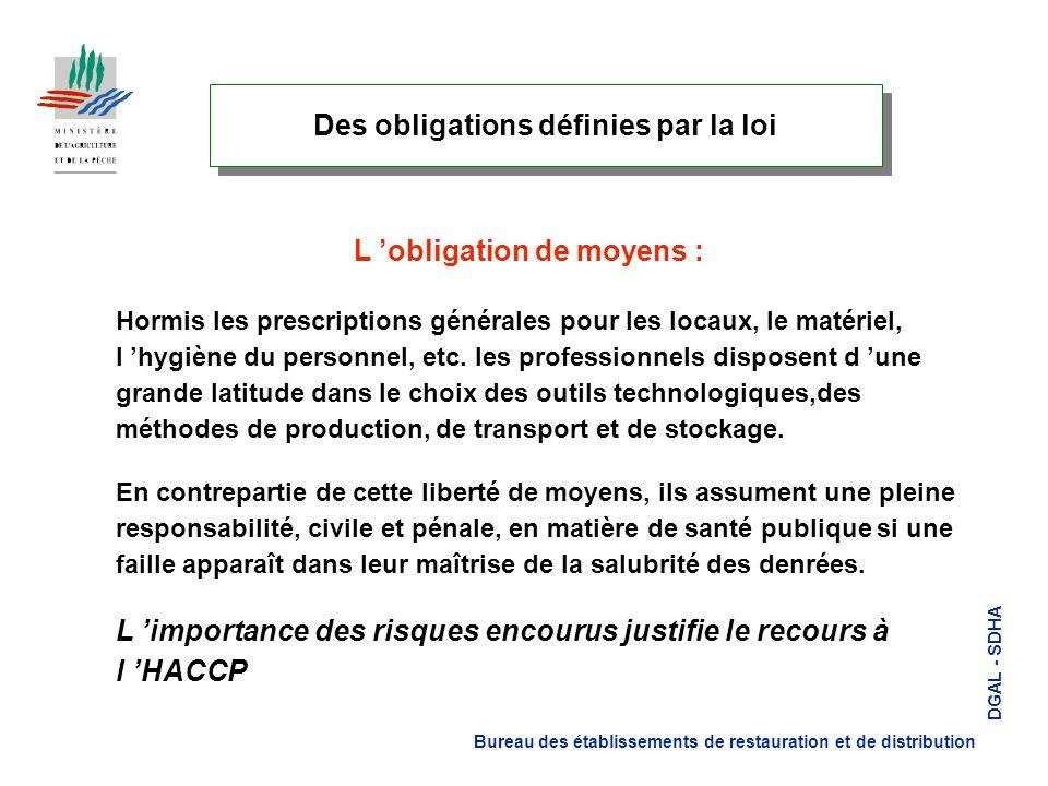 Des obligations définies par la loi L 'obligation de moyens :