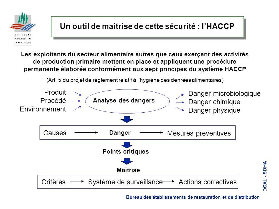 Un outil de maîtrise de cette sécurité : l'HACCP