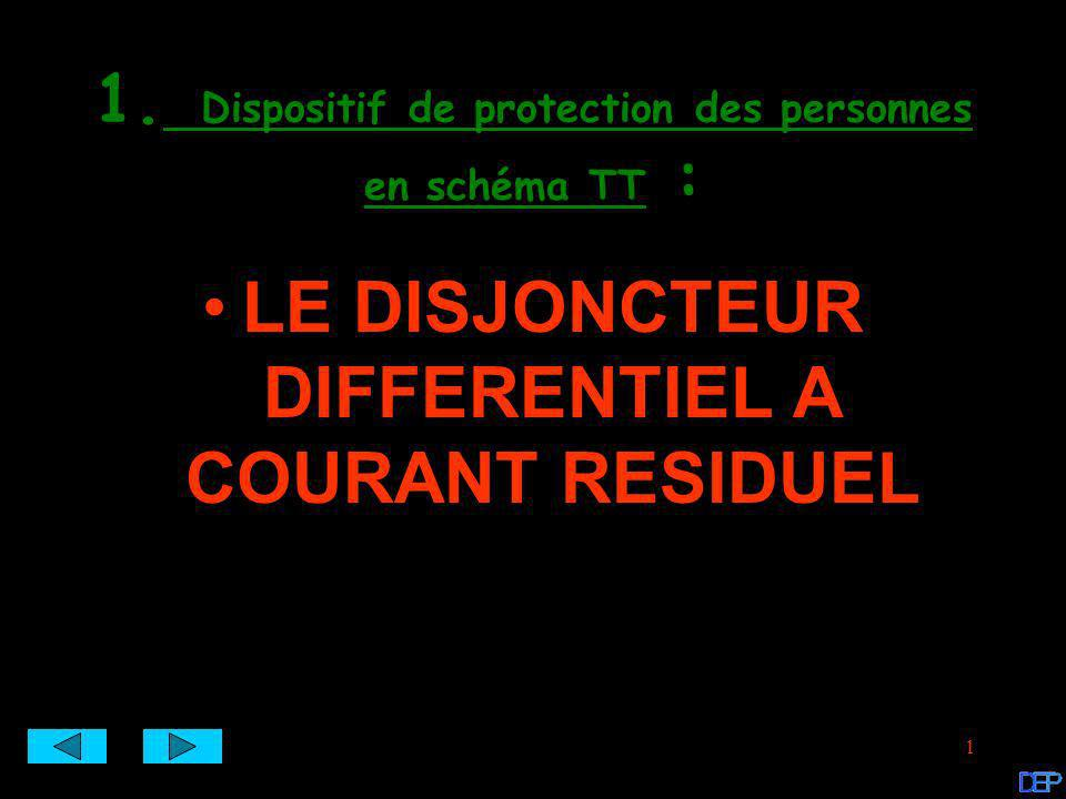 1. Dispositif de protection des personnes en schéma TT :
