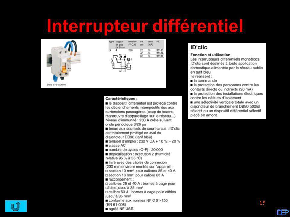 Interrupteur différentiel