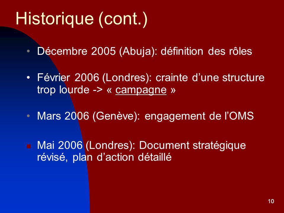 Historique (cont.) Décembre 2005 (Abuja): définition des rôles