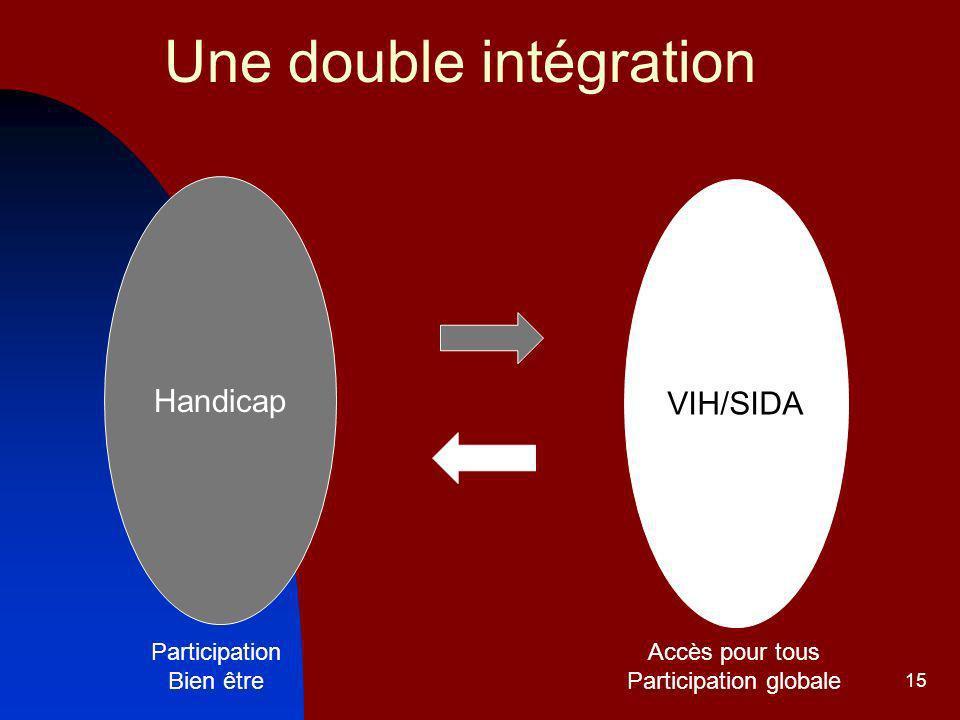 Une double intégration