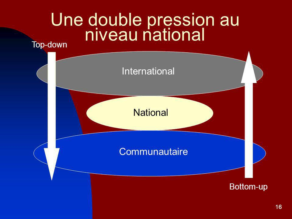 Une double pression au niveau national