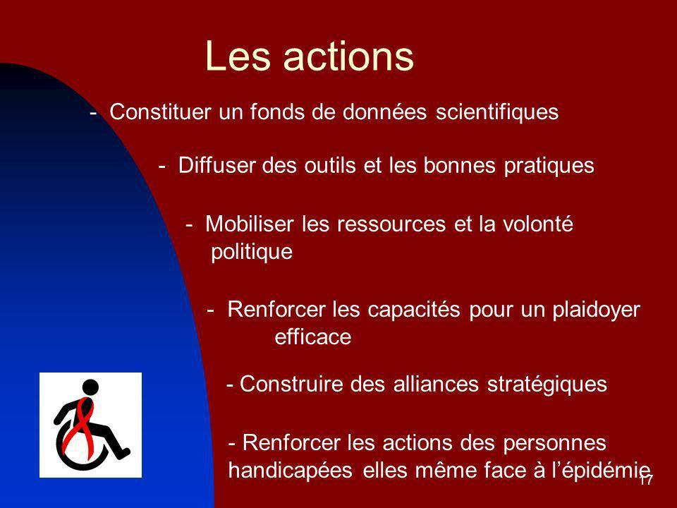 Les actions - Constituer un fonds de données scientifiques