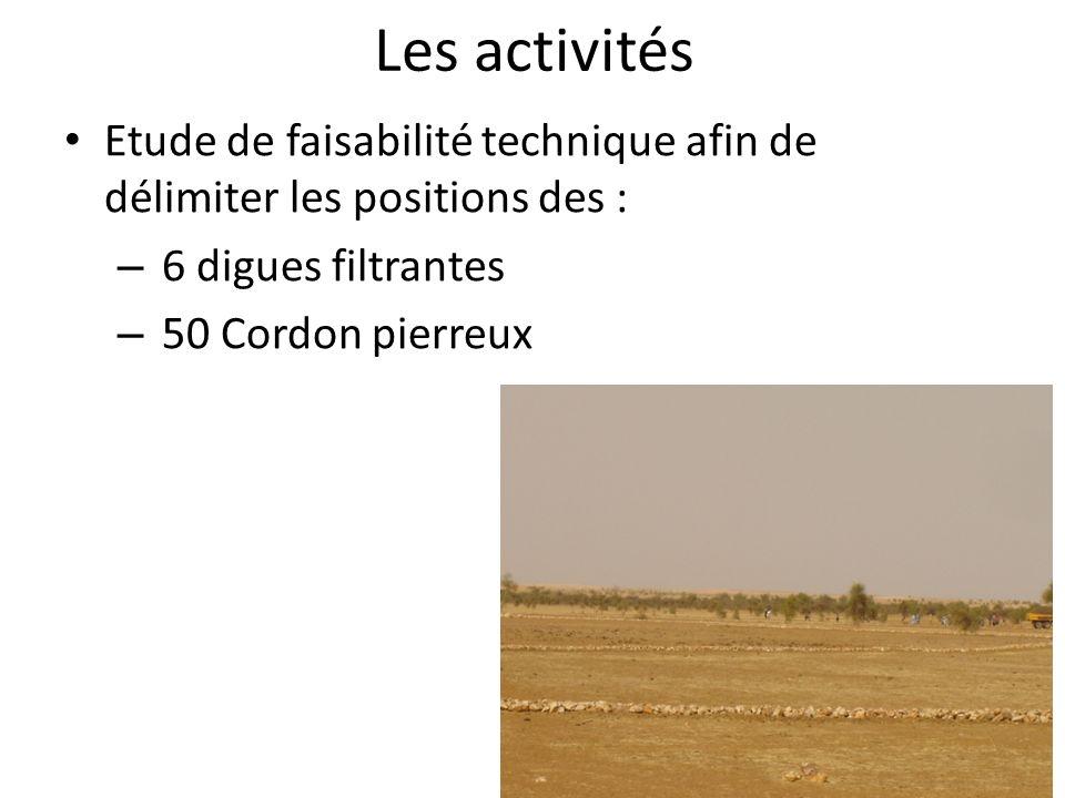 Les activités Etude de faisabilité technique afin de délimiter les positions des : 6 digues filtrantes.