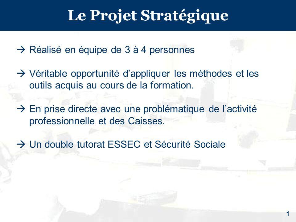 Le Projet Stratégique Réalisé en équipe de 3 à 4 personnes
