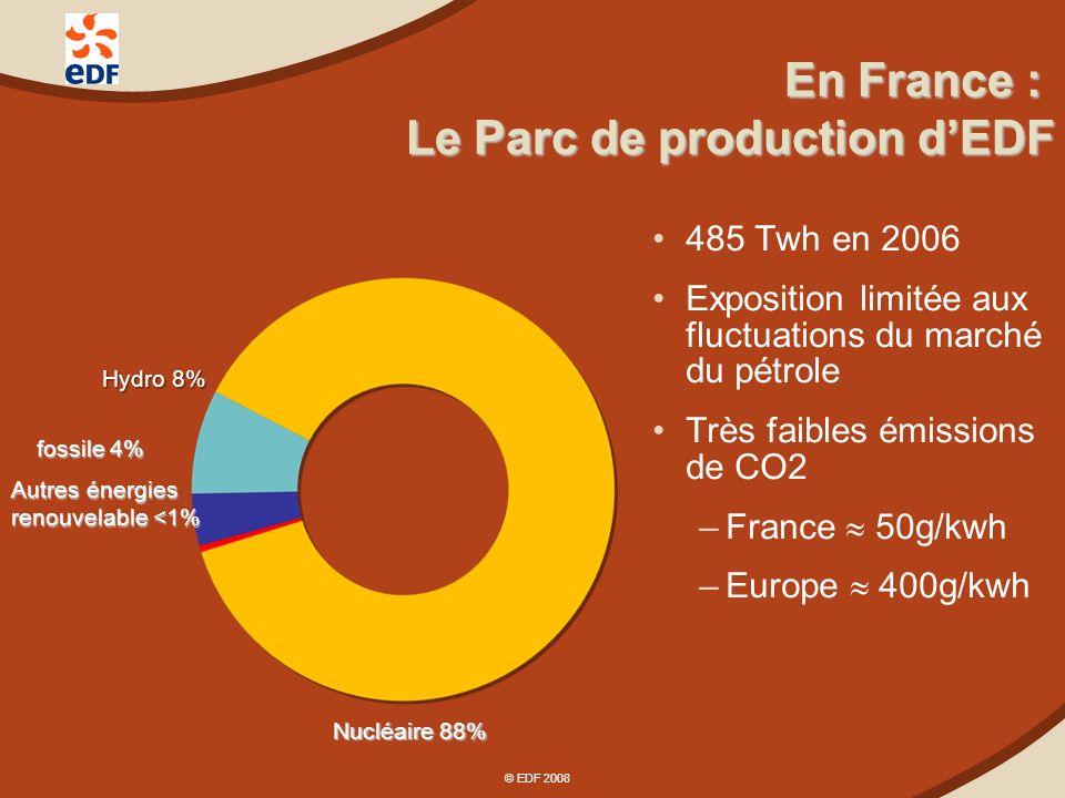 Le Parc de production d'EDF