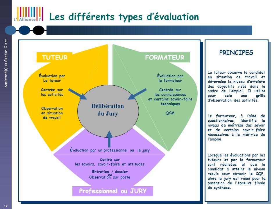 Les différents types d'évaluation