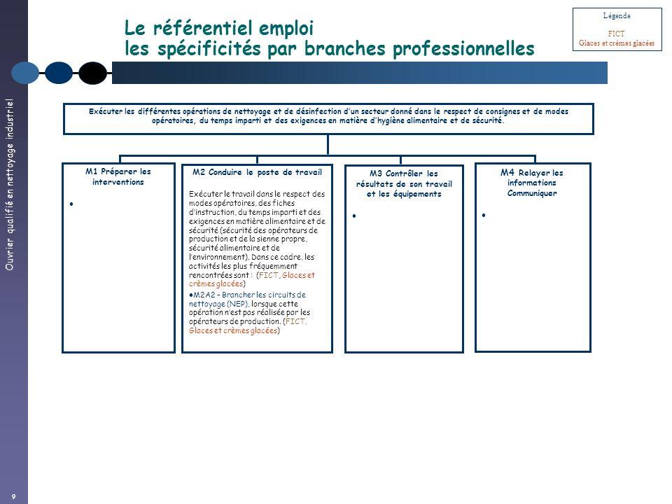 Le référentiel emploi les spécificités par branches professionnelles