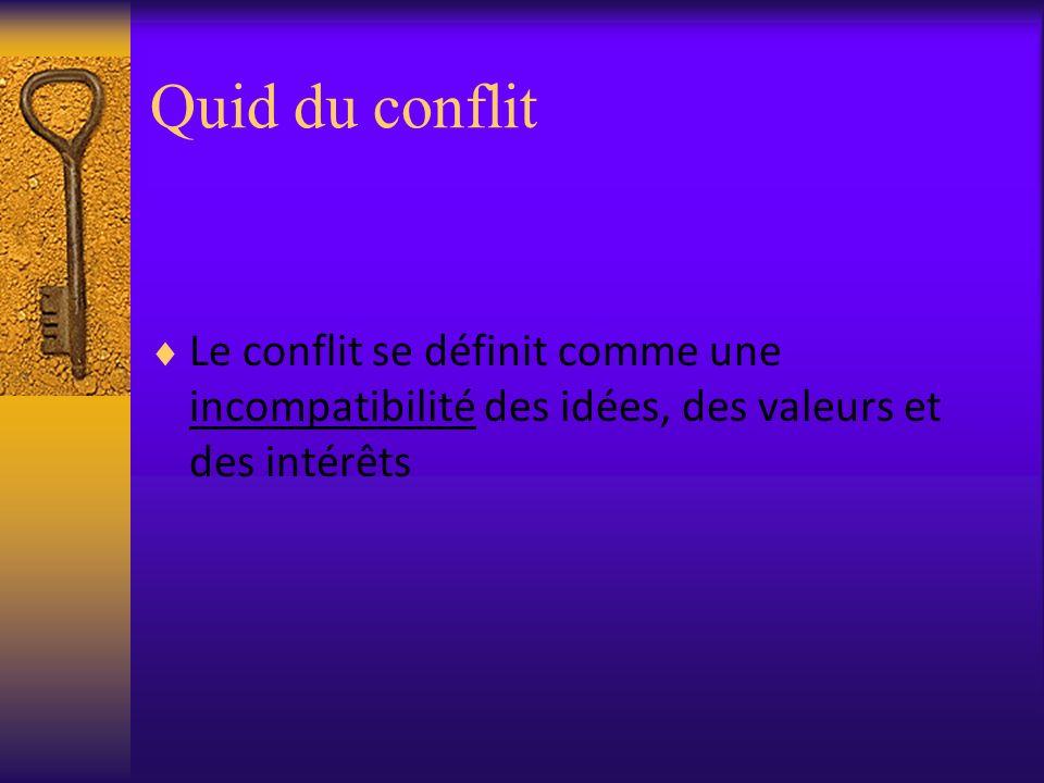 Quid du conflit Le conflit se définit comme une incompatibilité des idées, des valeurs et des intérêts.
