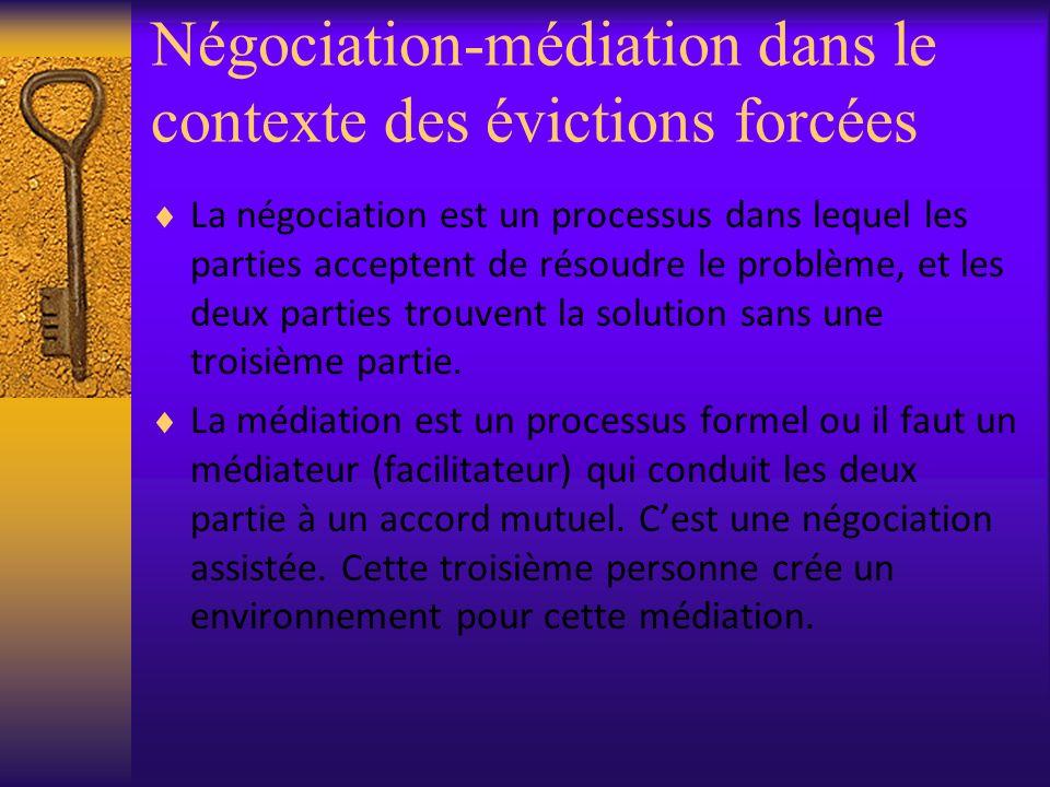 Négociation-médiation dans le contexte des évictions forcées