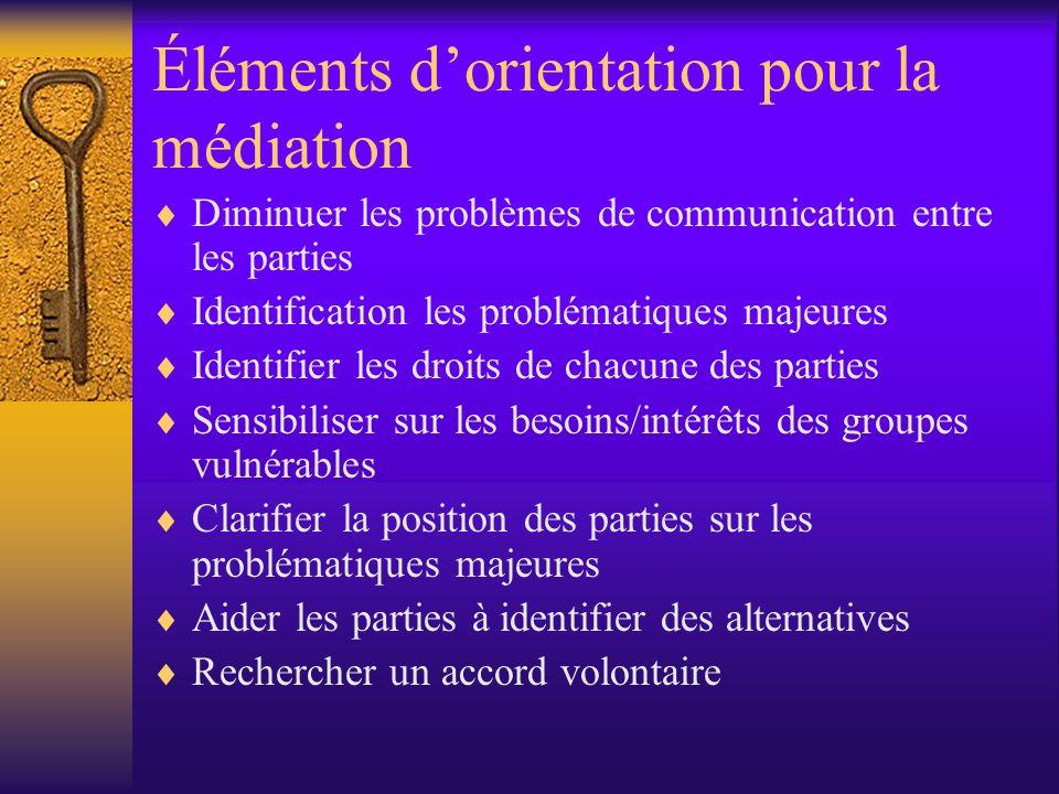 Éléments d'orientation pour la médiation