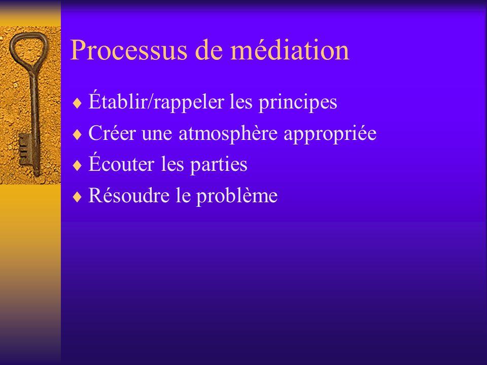 Processus de médiation