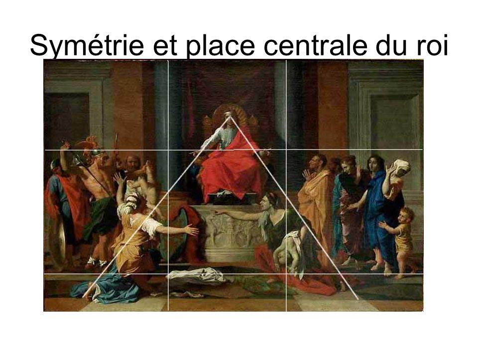 Symétrie et place centrale du roi