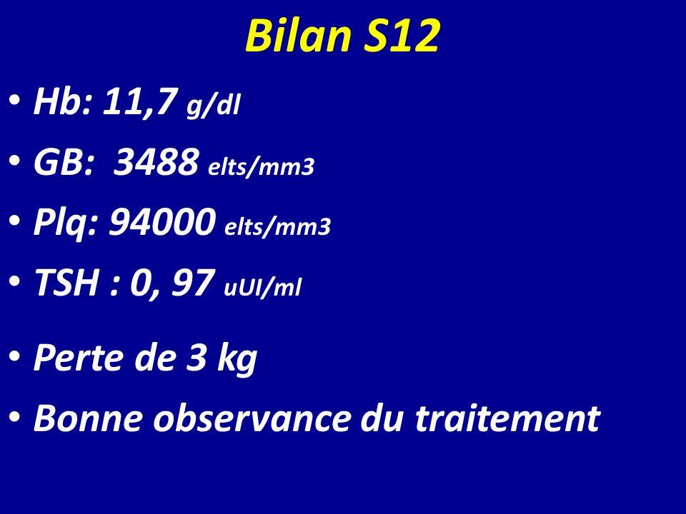 Bilan S12 Hb: 11,7 g/dl GB: 3488 elts/mm3 Plq: 94000 elts/mm3