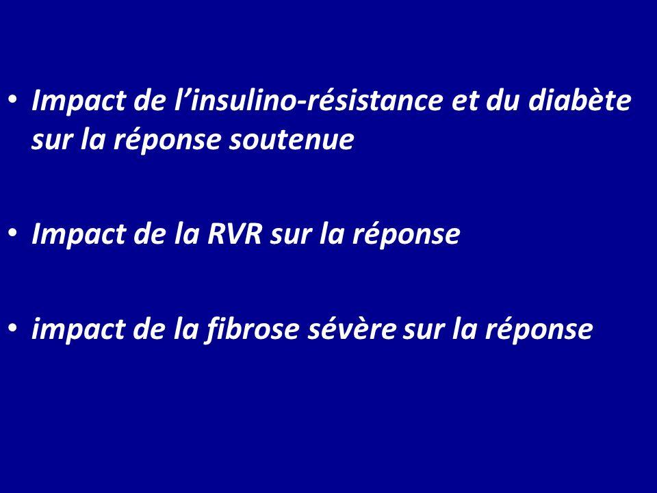 Impact de l'insulino-résistance et du diabète sur la réponse soutenue