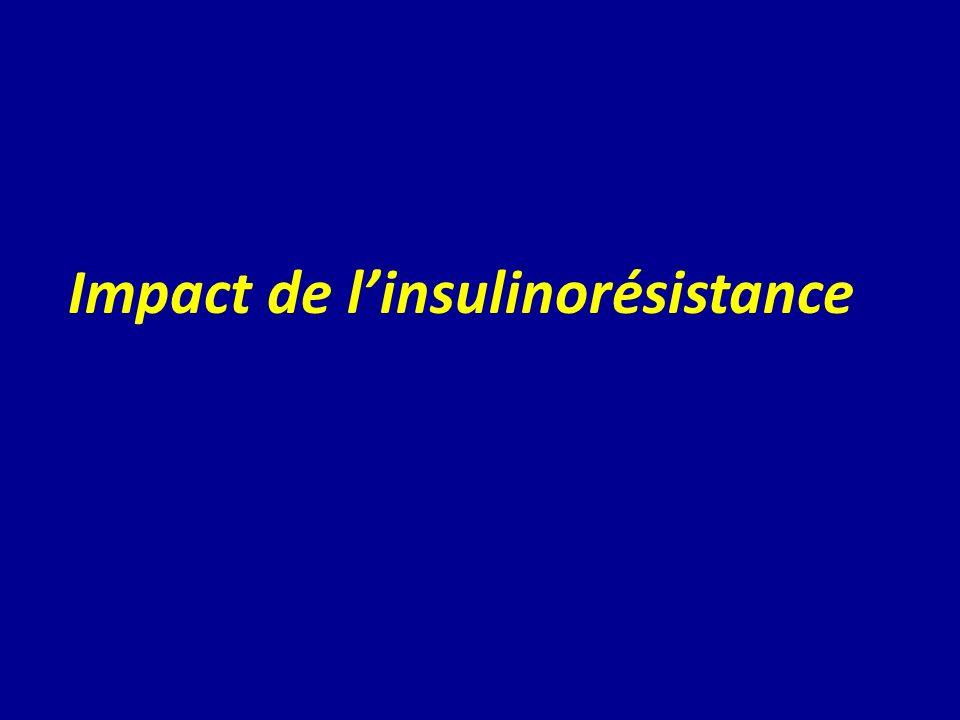 Impact de l'insulinorésistance