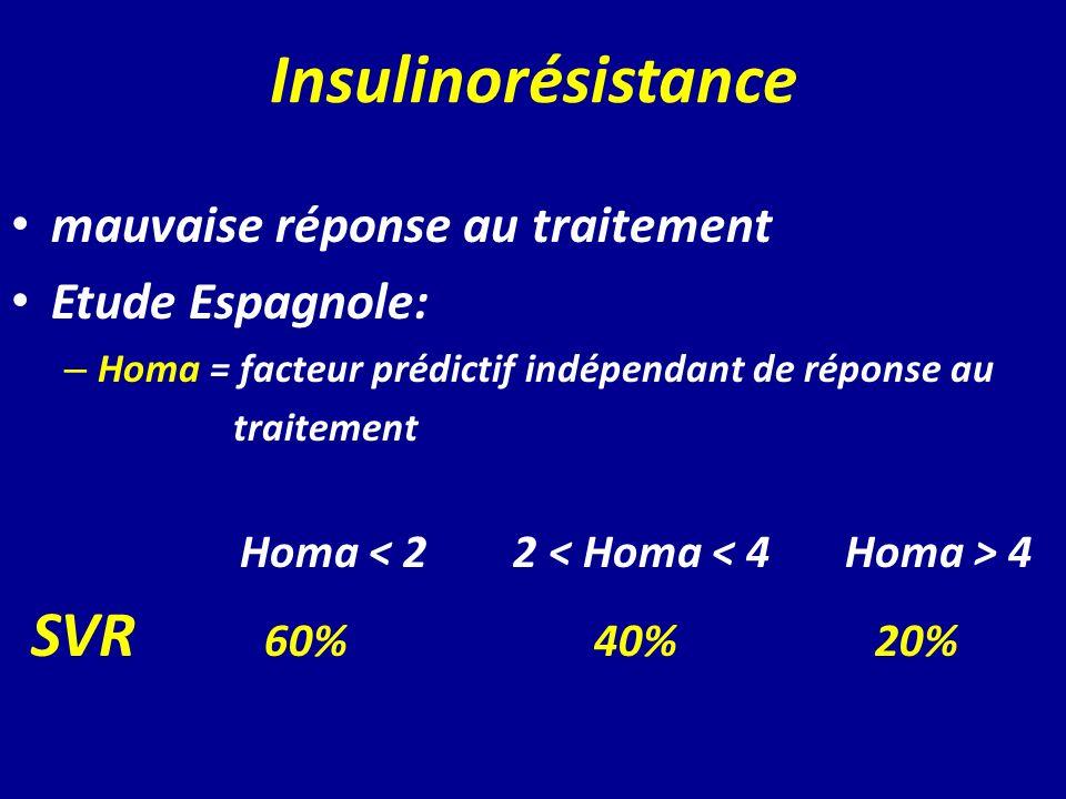 Insulinorésistance SVR 60% 40% 20% mauvaise réponse au traitement