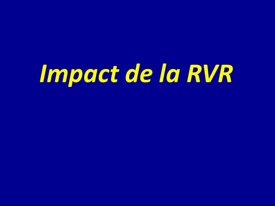 Impact de la RVR