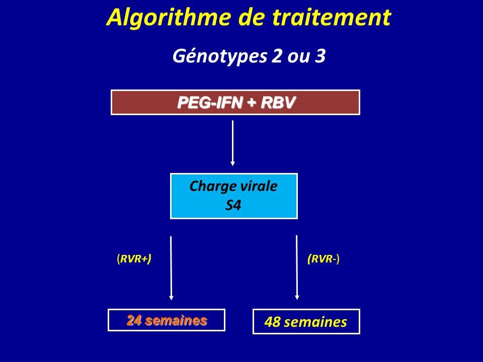 Algorithme de traitement Génotypes 2 ou 3