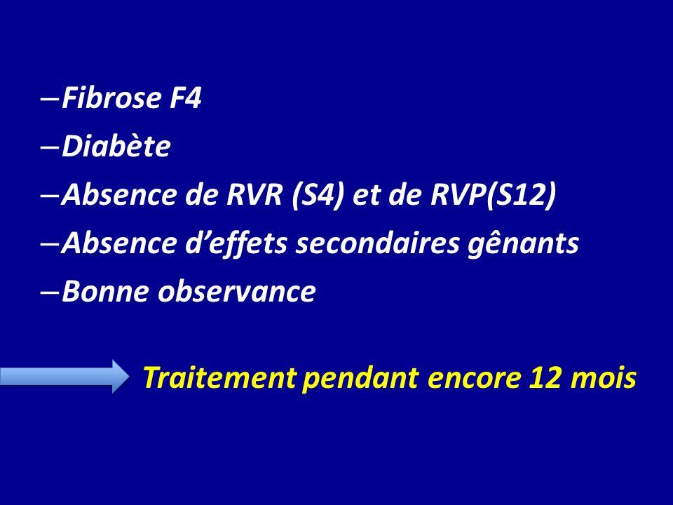 Absence de RVR (S4) et de RVP(S12)