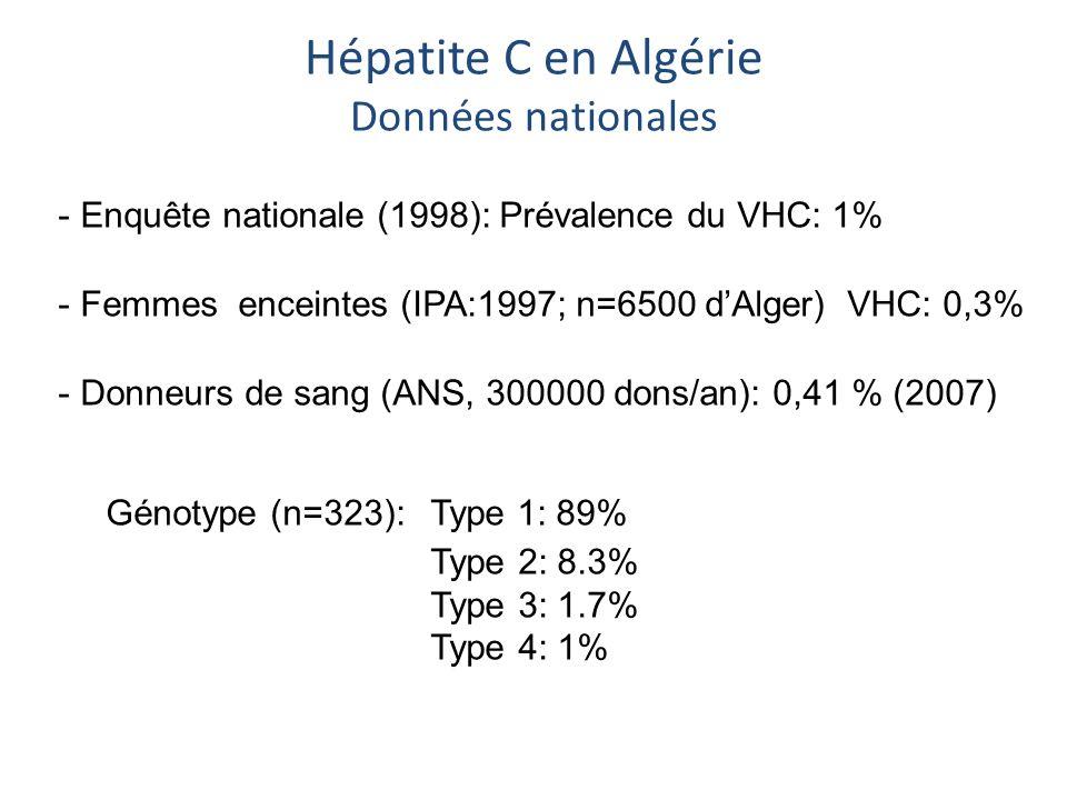 Hépatite C en Algérie Données nationales