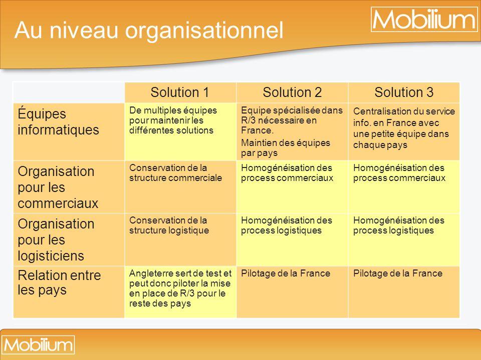Au niveau organisationnel