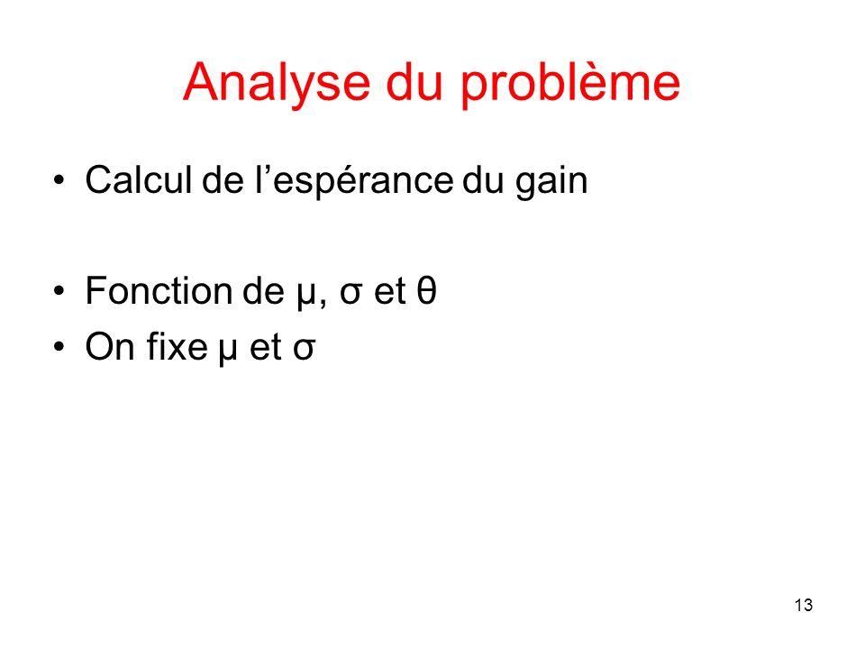 Analyse du problème Calcul de l'espérance du gain