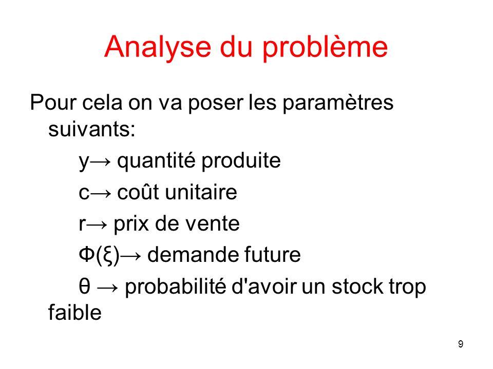 Analyse du problème Pour cela on va poser les paramètres suivants: