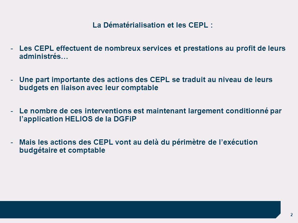 La Dématérialisation et les CEPL :