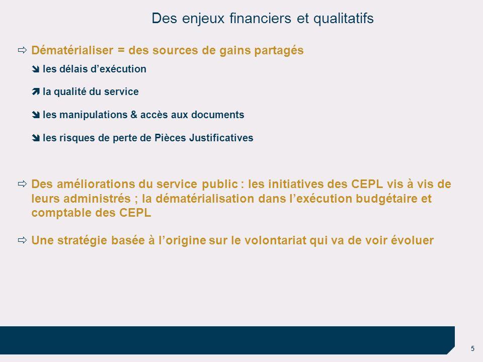 Des enjeux financiers et qualitatifs