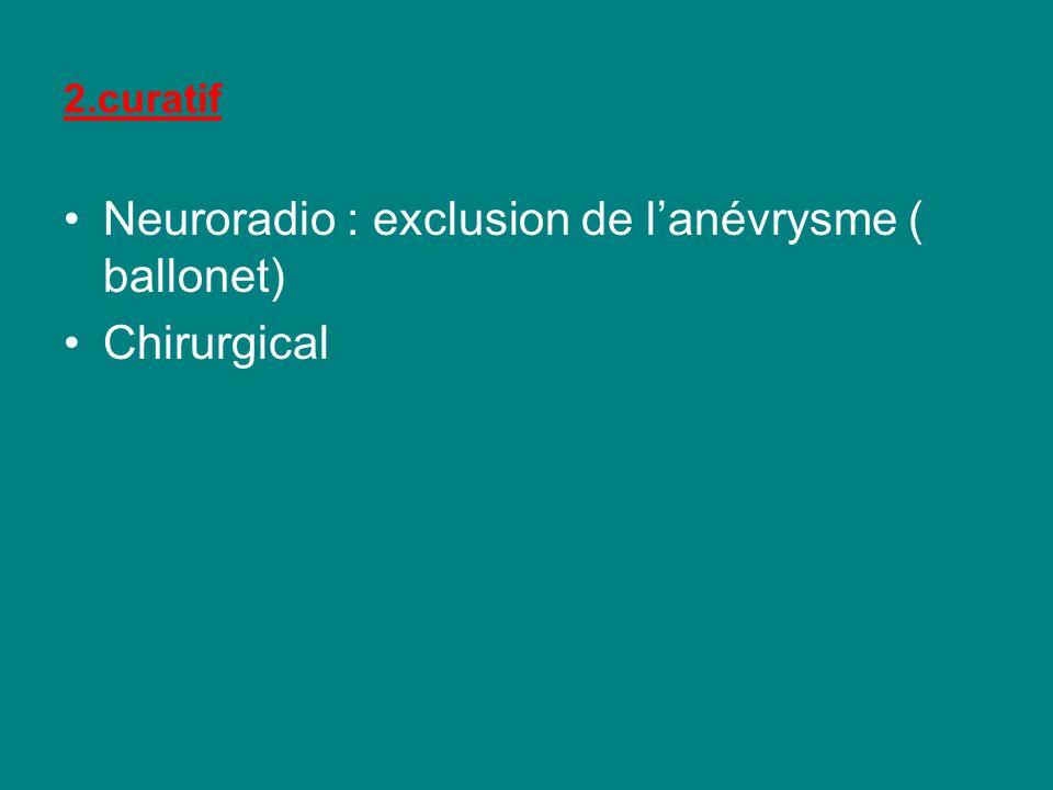 Neuroradio : exclusion de l'anévrysme ( ballonet) Chirurgical