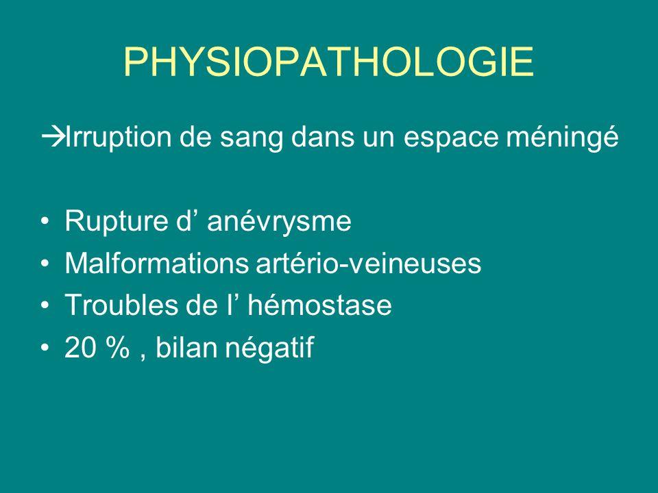 PHYSIOPATHOLOGIE Irruption de sang dans un espace méningé